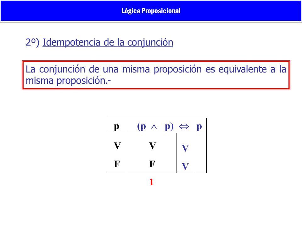p (p  p)  p V F V F 1 V 2º) Idempotencia de la conjunción