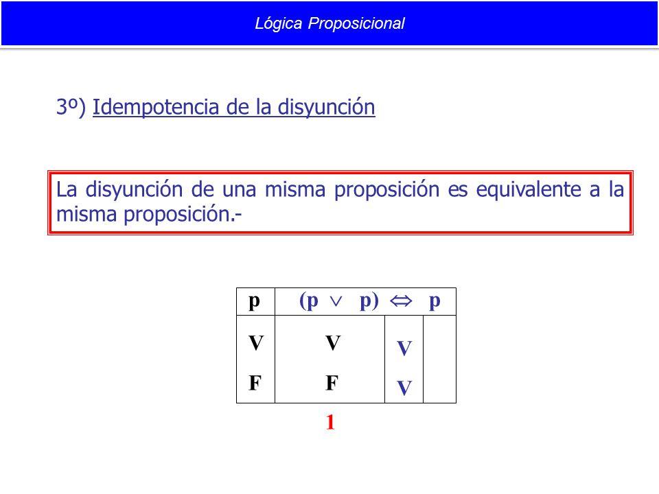 p (p  p)  p V F V F 1 V 3º) Idempotencia de la disyunción