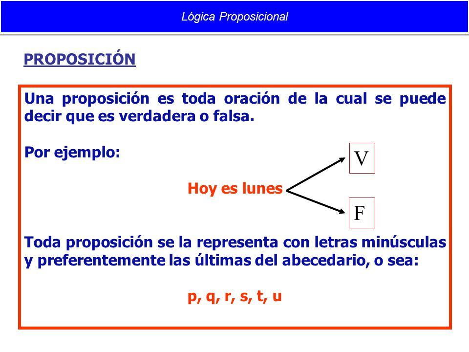 Lógica Proposicional PROPOSICIÓN. Una proposición es toda oración de la cual se puede decir que es verdadera o falsa.