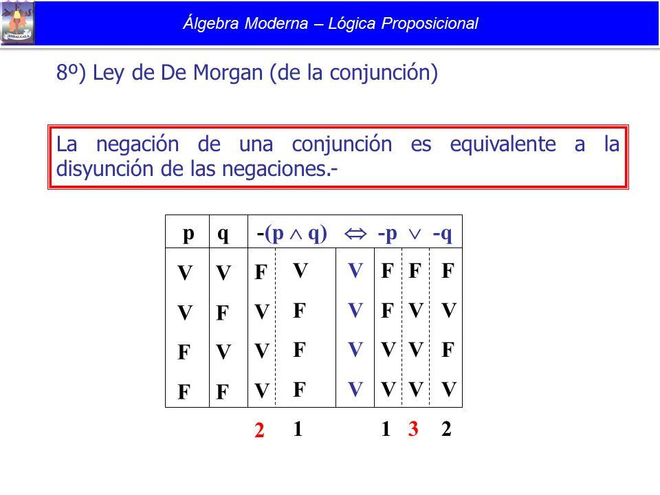 Álgebra Moderna – Lógica Proposicional