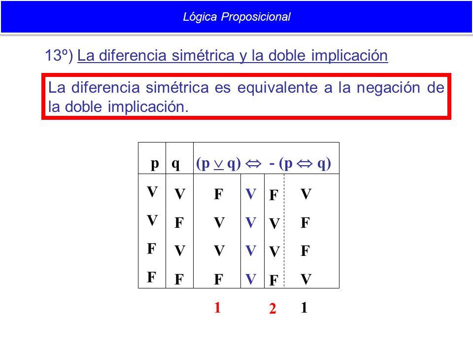 13º) La diferencia simétrica y la doble implicación
