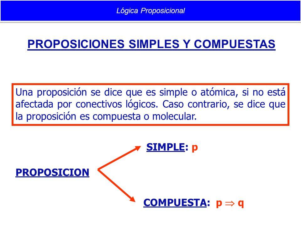 PROPOSICIONES SIMPLES Y COMPUESTAS