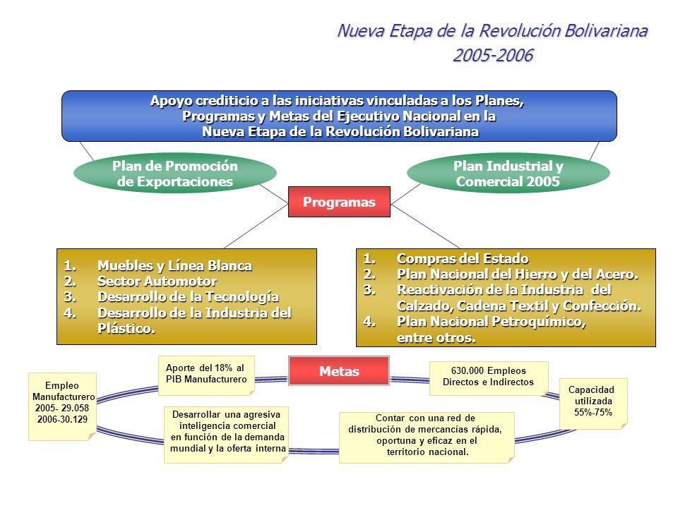 Nueva Etapa de la Revolución Bolivariana 2005-2006