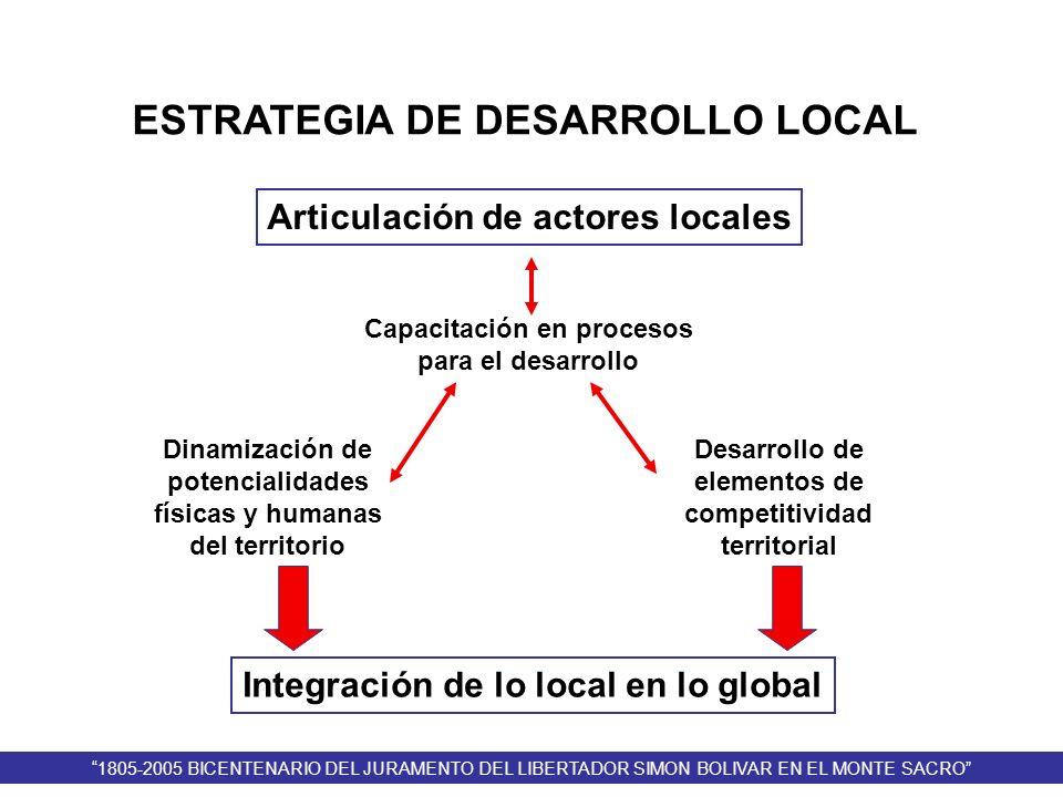 ESTRATEGIA DE DESARROLLO LOCAL