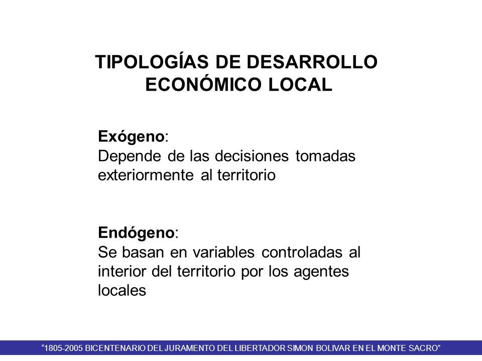 TIPOLOGÍAS DE DESARROLLO