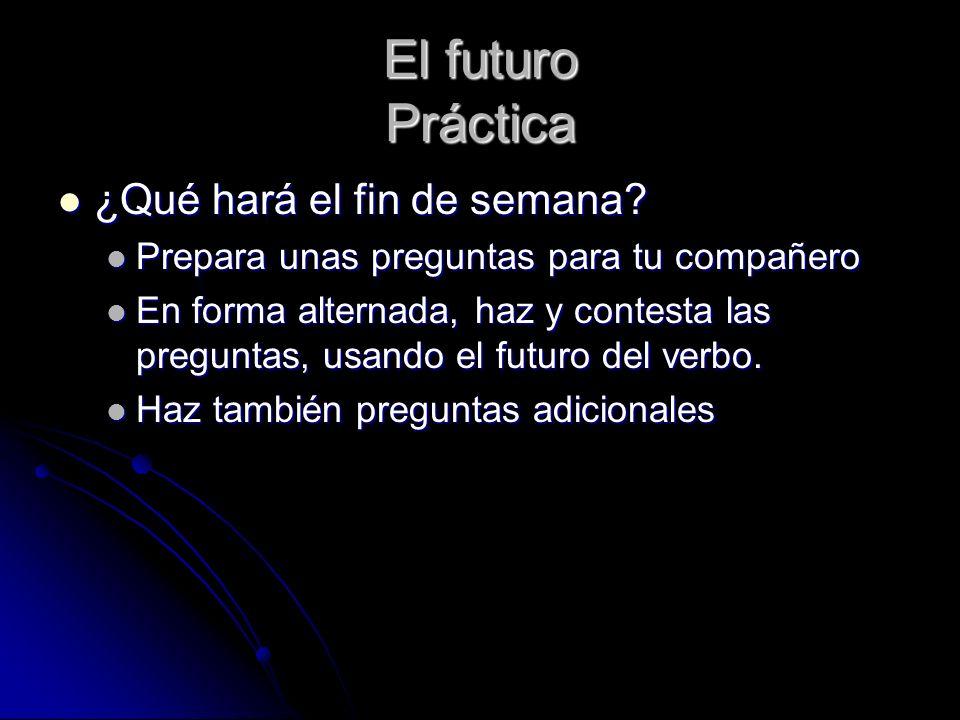 El futuro Práctica ¿Qué hará el fin de semana