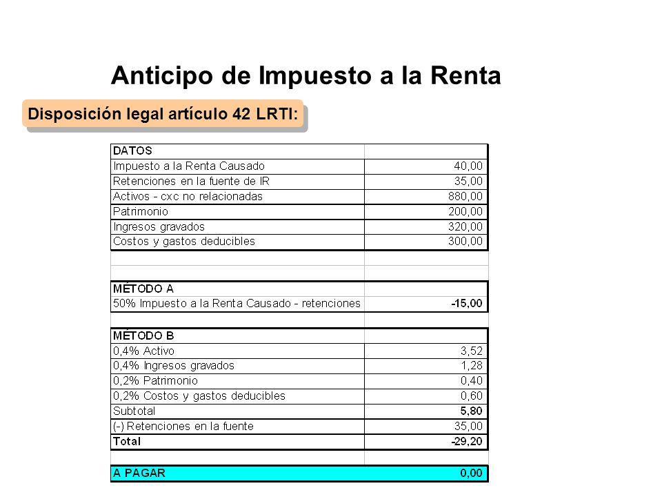 Anticipo de Impuesto a la Renta Disposición legal artículo 42 LRTI: