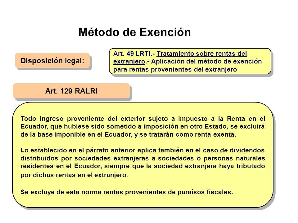 Método de Exención Disposición legal: Art. 129 RALRI