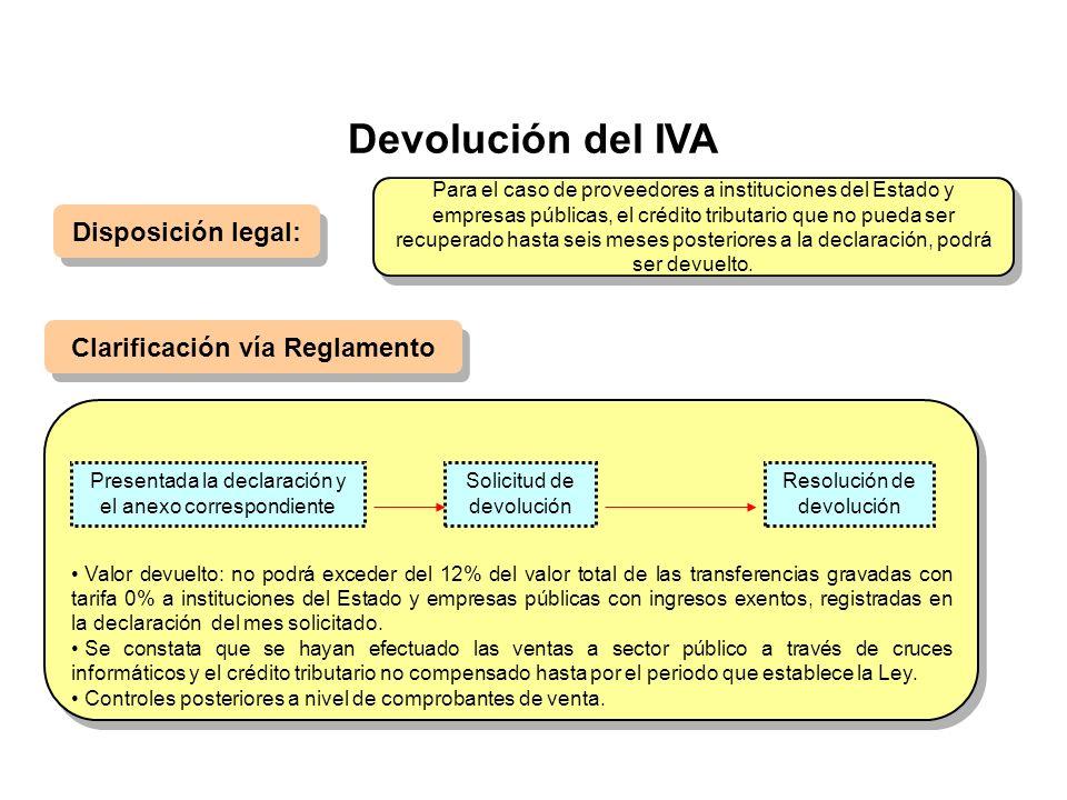 Clarificación vía Reglamento
