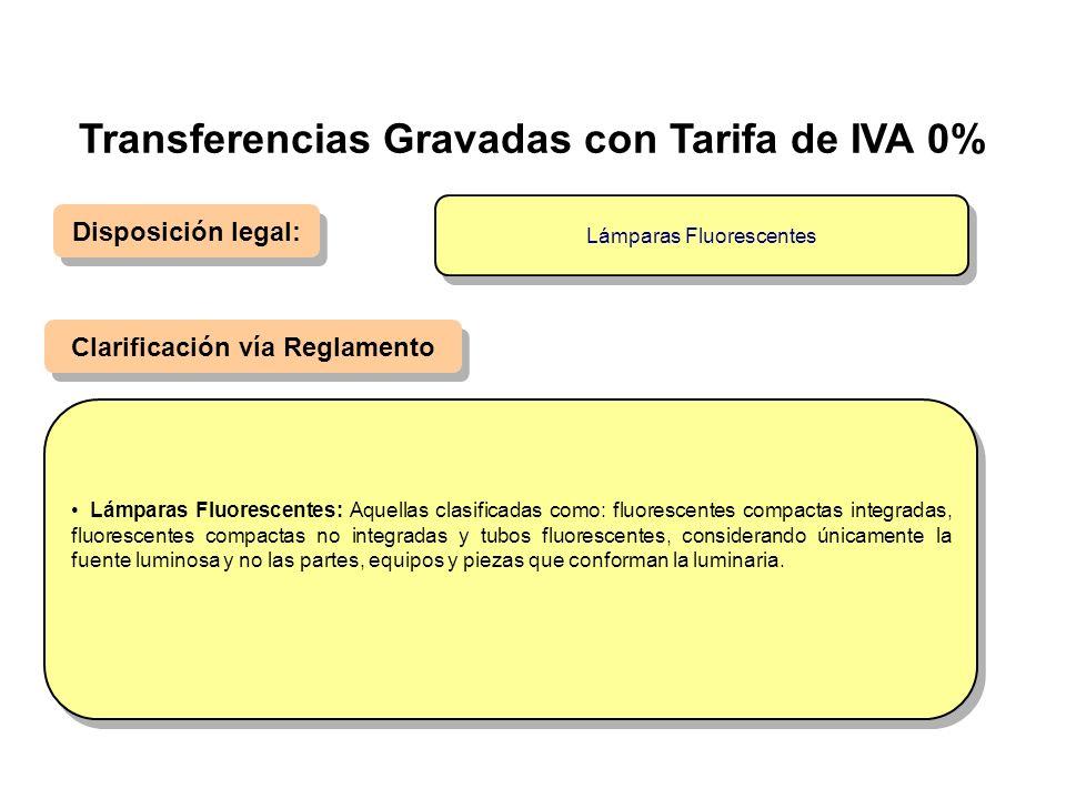 Transferencias Gravadas con Tarifa de IVA 0%