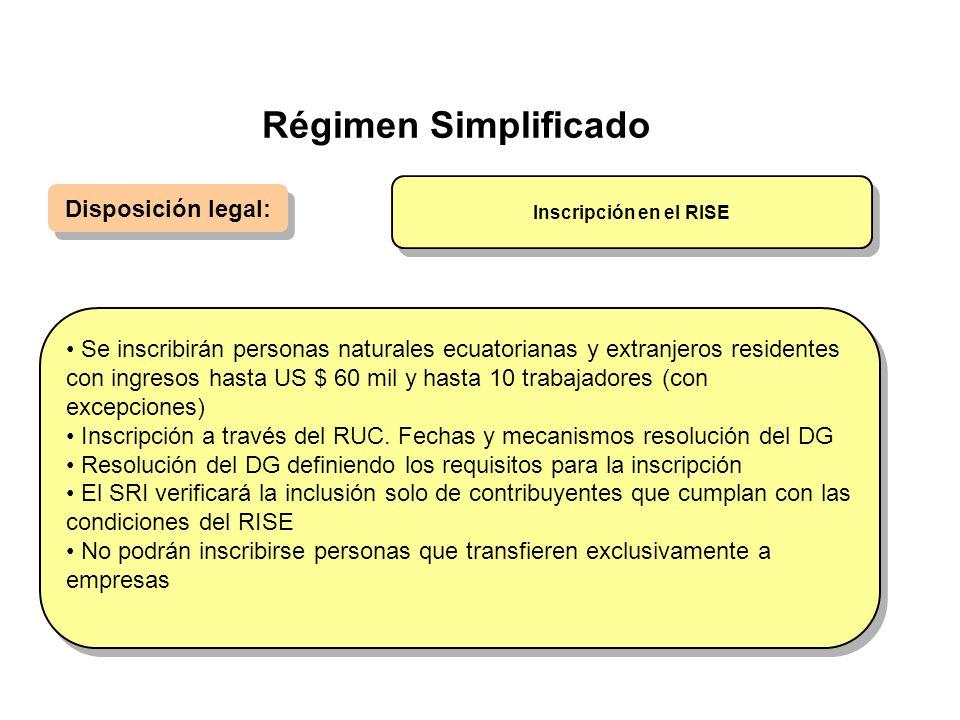 Régimen Simplificado Disposición legal: