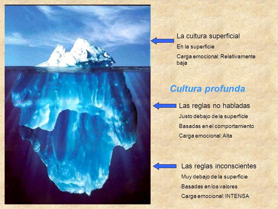Cultura profunda La cultura superficial Las reglas no habladas