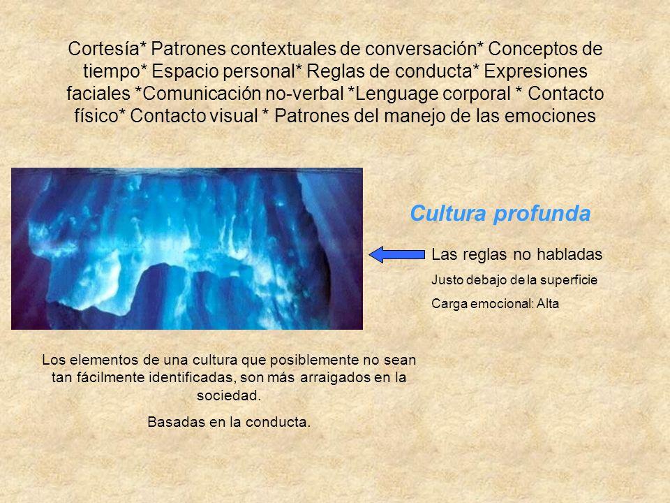 Cortesía. Patrones contextuales de conversación. Conceptos de tiempo