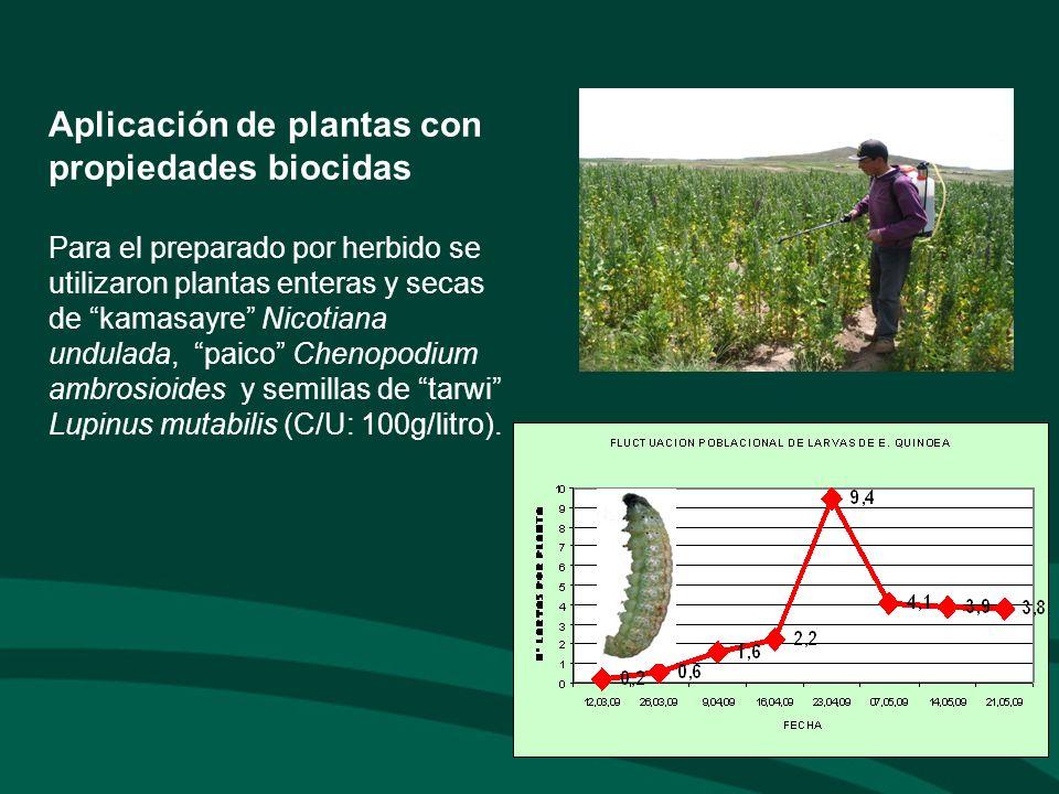 Aplicación de plantas con propiedades biocidas