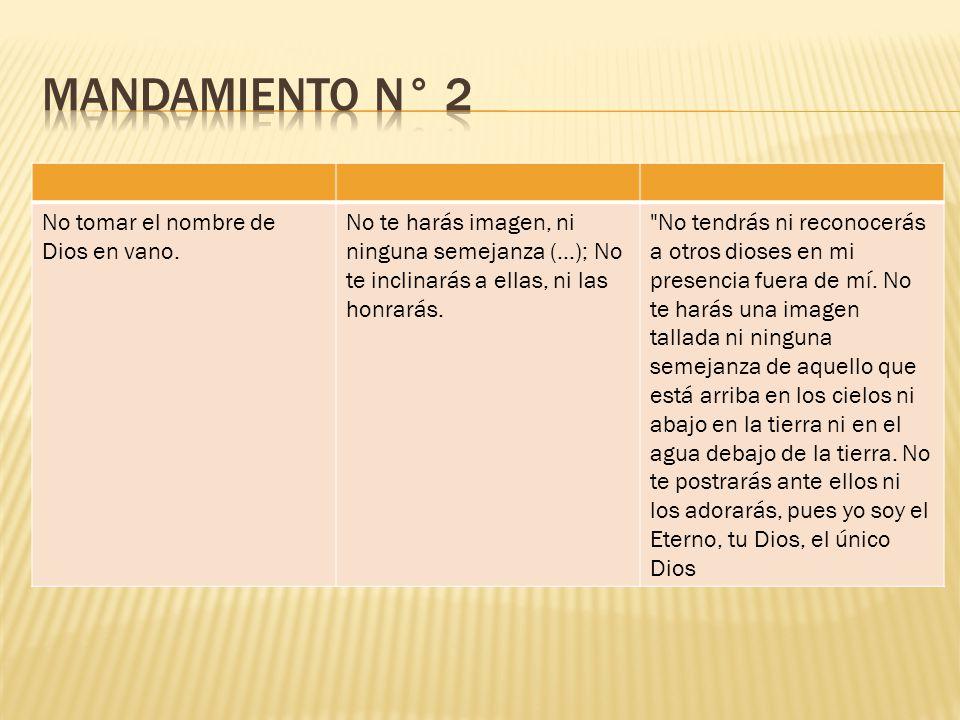 MANDAMIENTO N° 2 No tomar el nombre de Dios en vano.