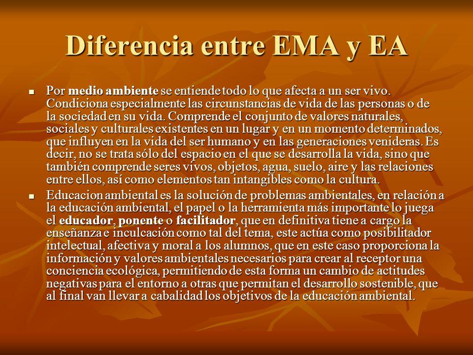 Diferencia entre EMA y EA