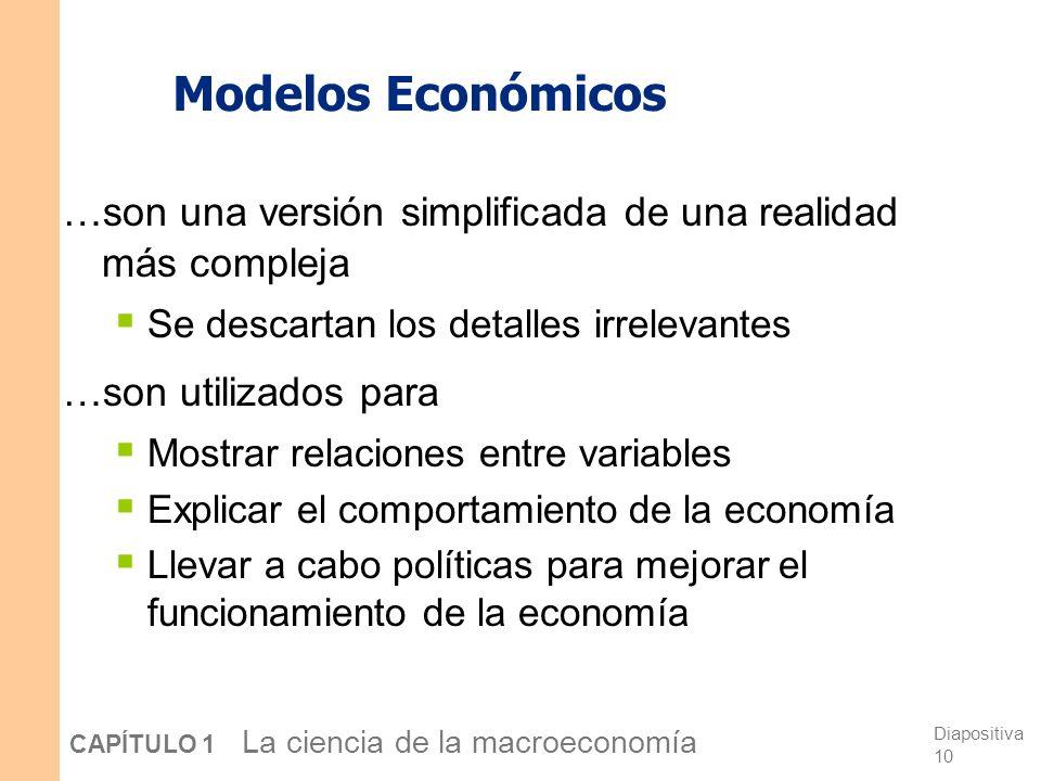 Modelos Económicos …son una versión simplificada de una realidad más compleja. Se descartan los detalles irrelevantes.