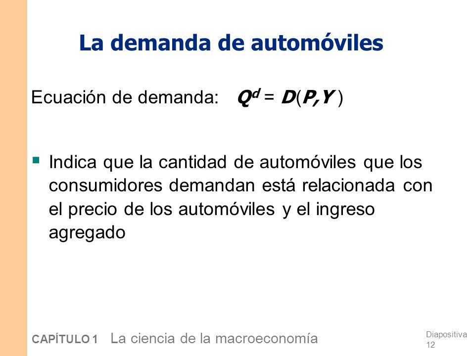 La demanda de automóviles