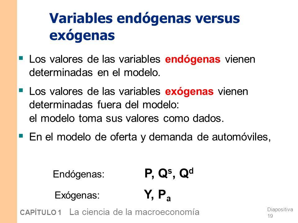 Variables endógenas versus exógenas