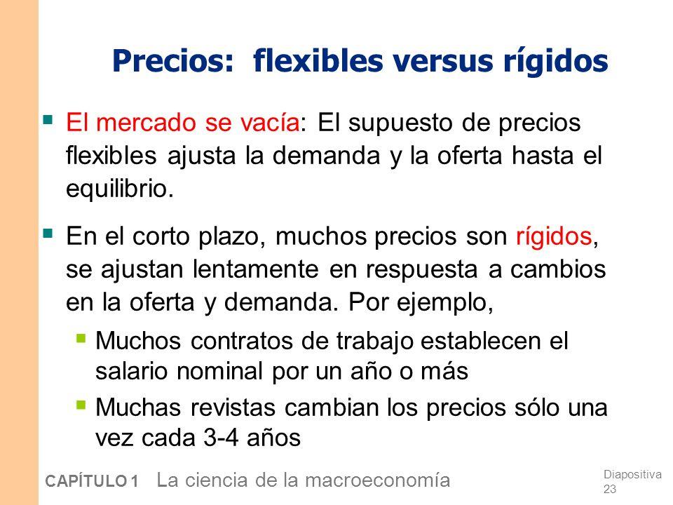 Precios: flexibles versus rígidos
