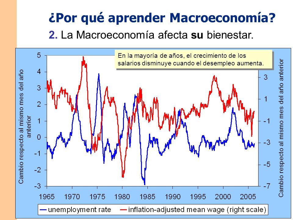 ¿Por qué aprender Macroeconomía
