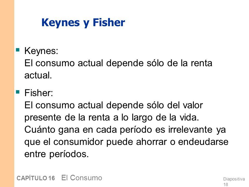 Keynes y Fisher Keynes: El consumo actual depende sólo de la renta actual.