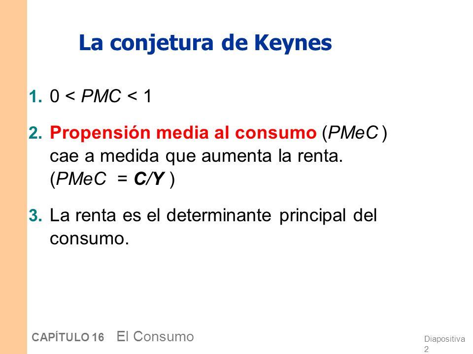 La conjetura de Keynes 1. 0 < PMC < 1