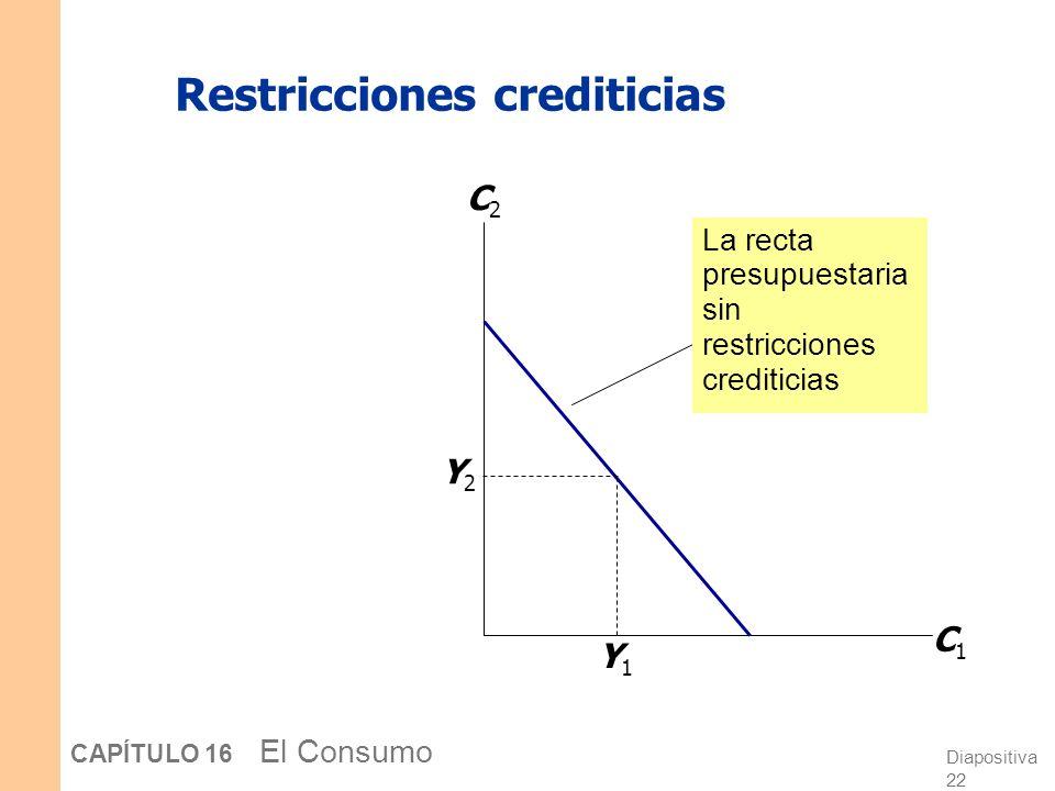 Restricciones crediticias