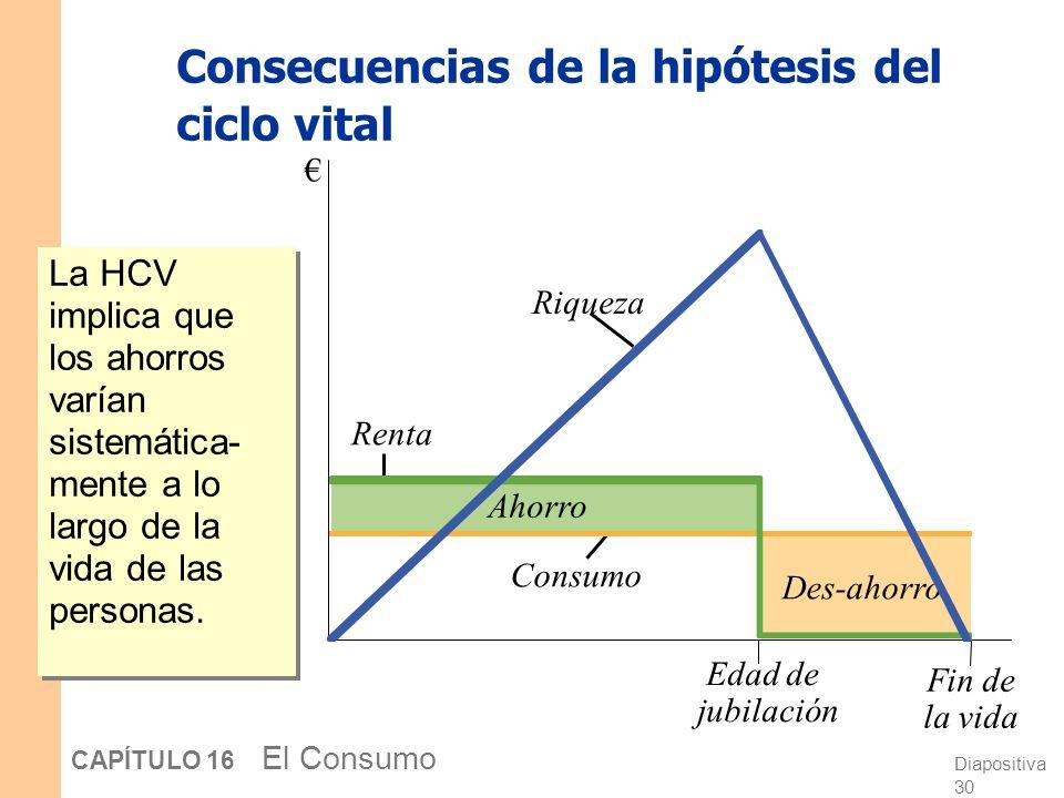Consecuencias de la hipótesis del ciclo vital