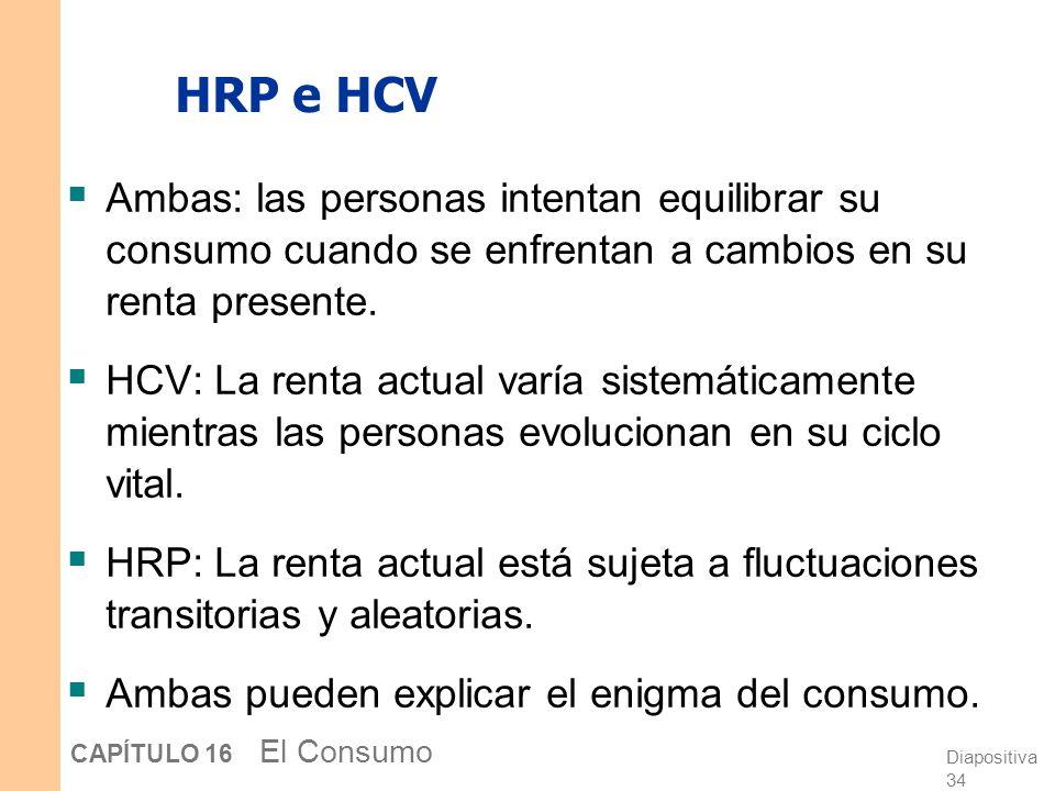 HRP e HCV Ambas: las personas intentan equilibrar su consumo cuando se enfrentan a cambios en su renta presente.