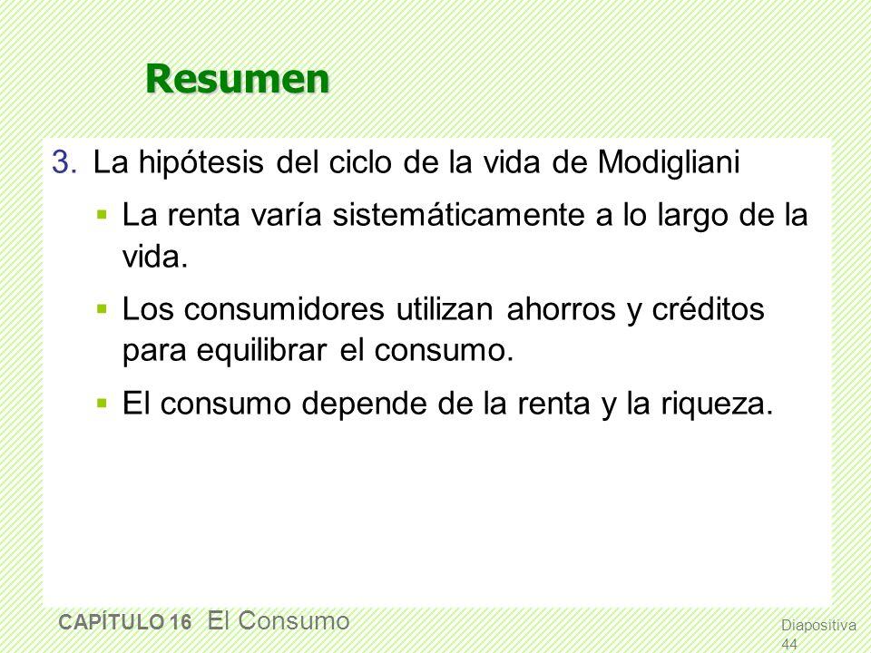 Resumen 3. La hipótesis del ciclo de la vida de Modigliani