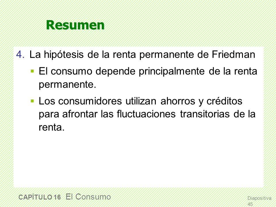 Resumen 4. La hipótesis de la renta permanente de Friedman