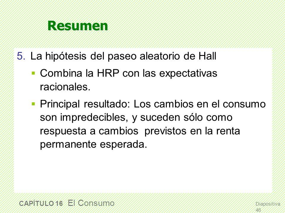 Resumen 5. La hipótesis del paseo aleatorio de Hall