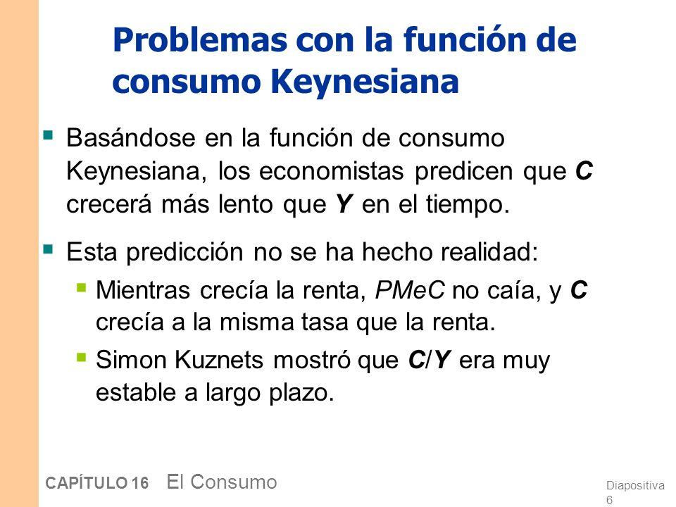 Problemas con la función de consumo Keynesiana
