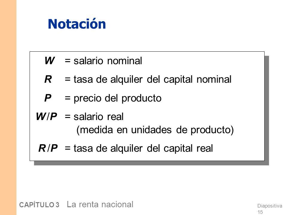 Notación W = salario nominal R = tasa de alquiler del capital nominal