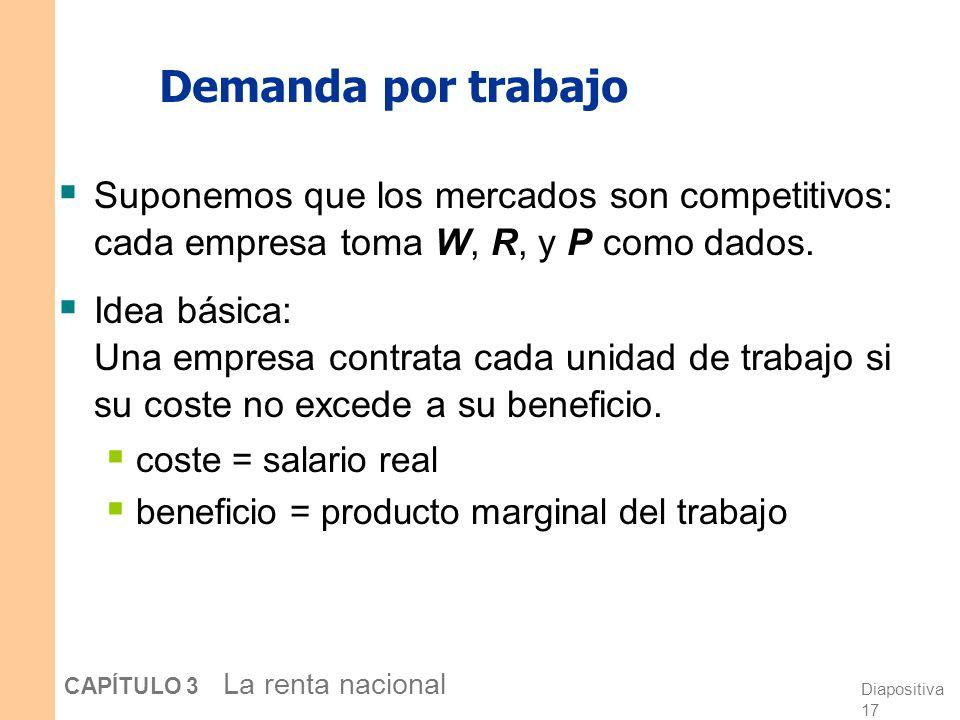 Demanda por trabajo Suponemos que los mercados son competitivos: cada empresa toma W, R, y P como dados.
