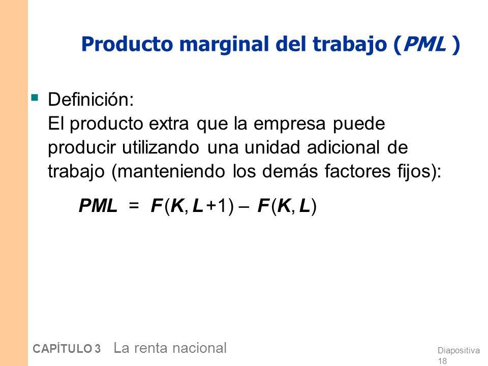 Producto marginal del trabajo (PML )