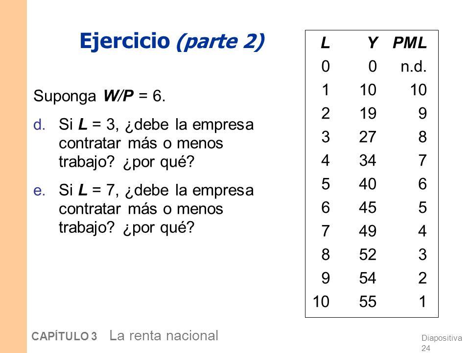 Ejercicio (parte 2) L Y PML 0 0 n.d. 1 10 10 2 19 9 3 27 8