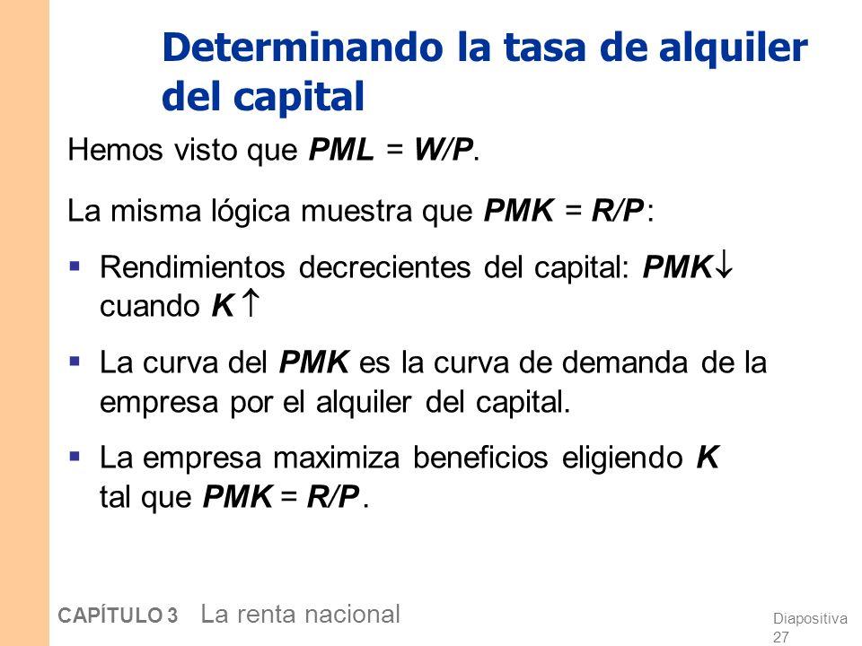 Determinando la tasa de alquiler del capital