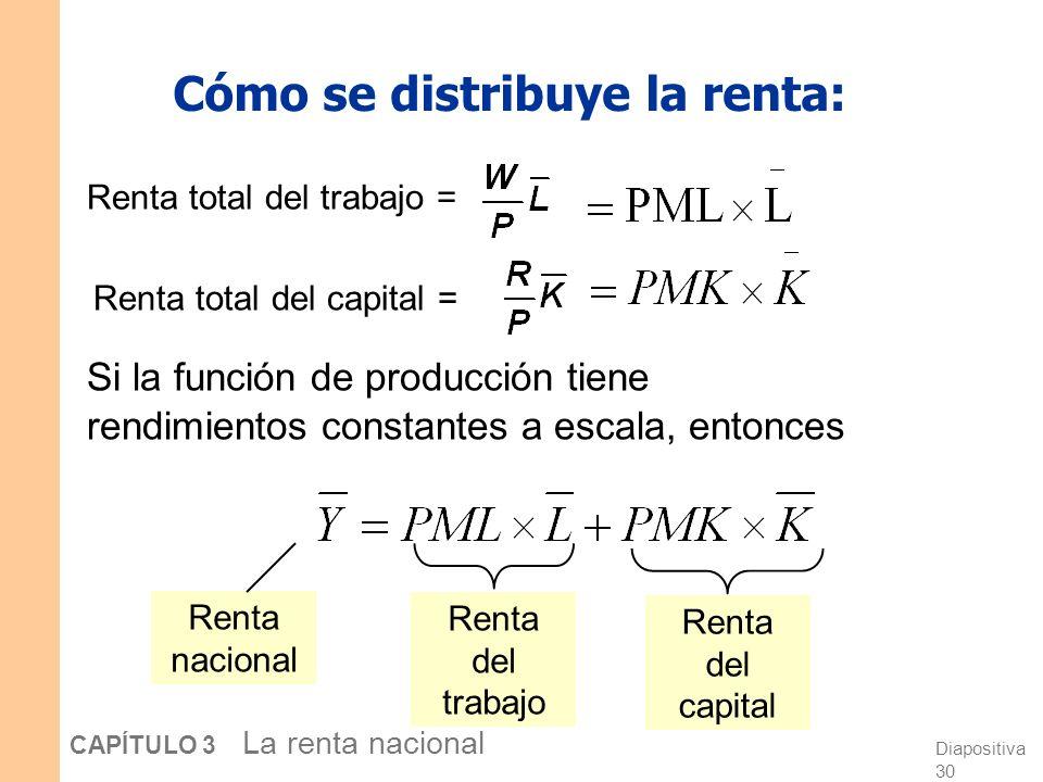 Cómo se distribuye la renta: