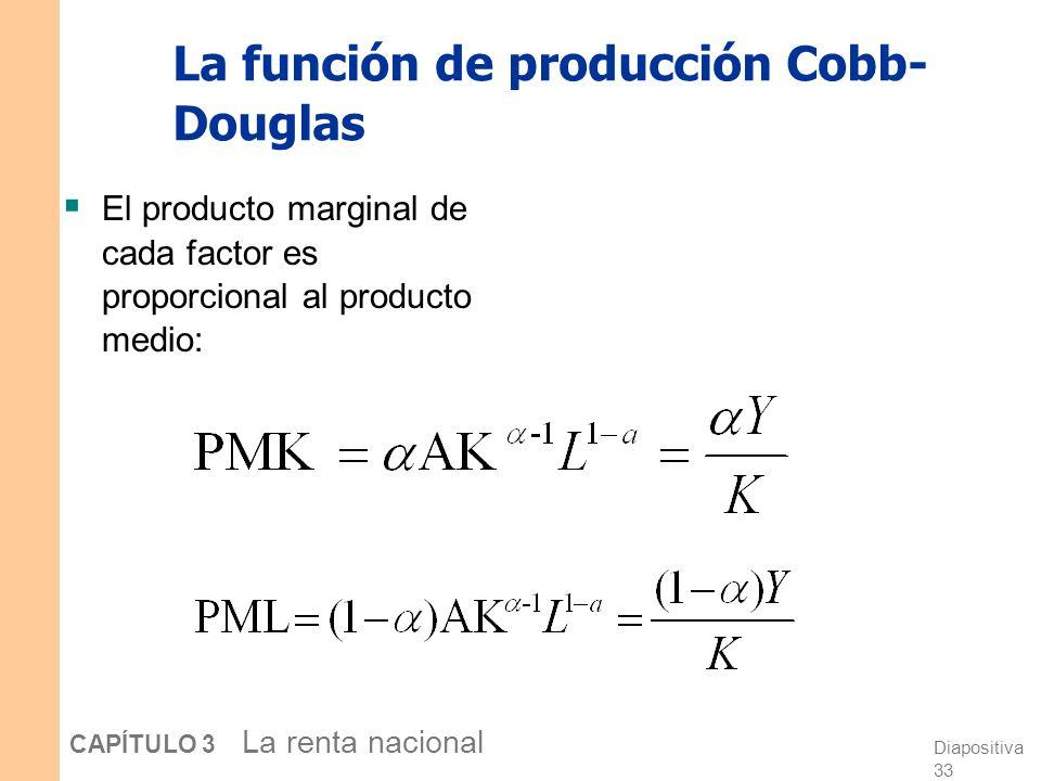 La función de producción Cobb-Douglas