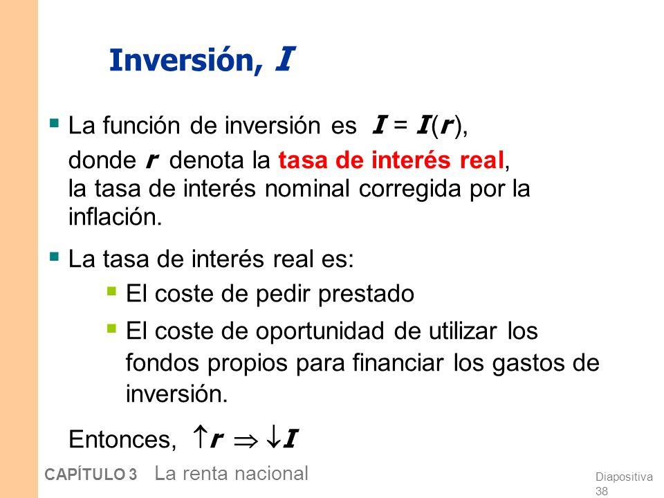 Inversión, I La función de inversión es I = I (r ),