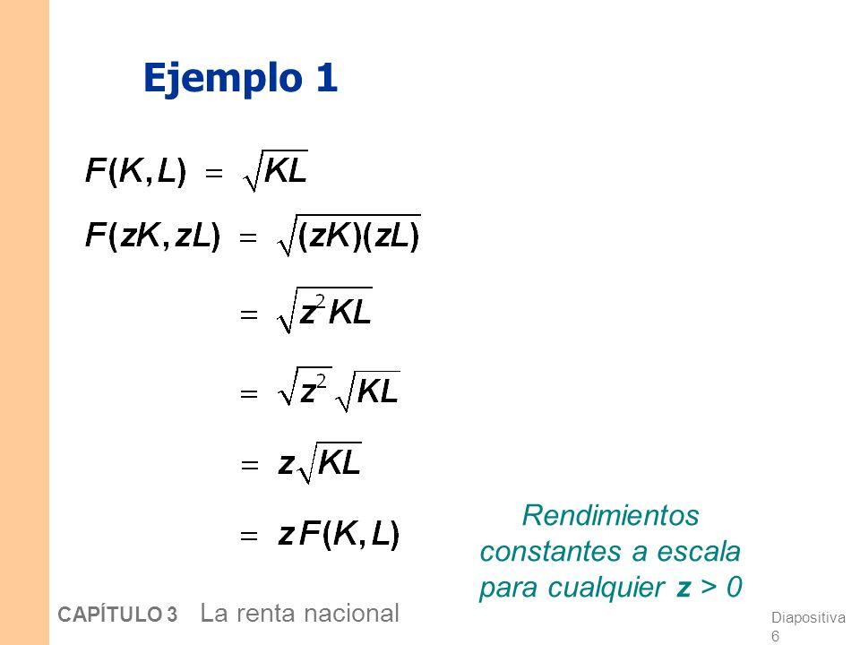 Rendimientos constantes a escala para cualquier z > 0