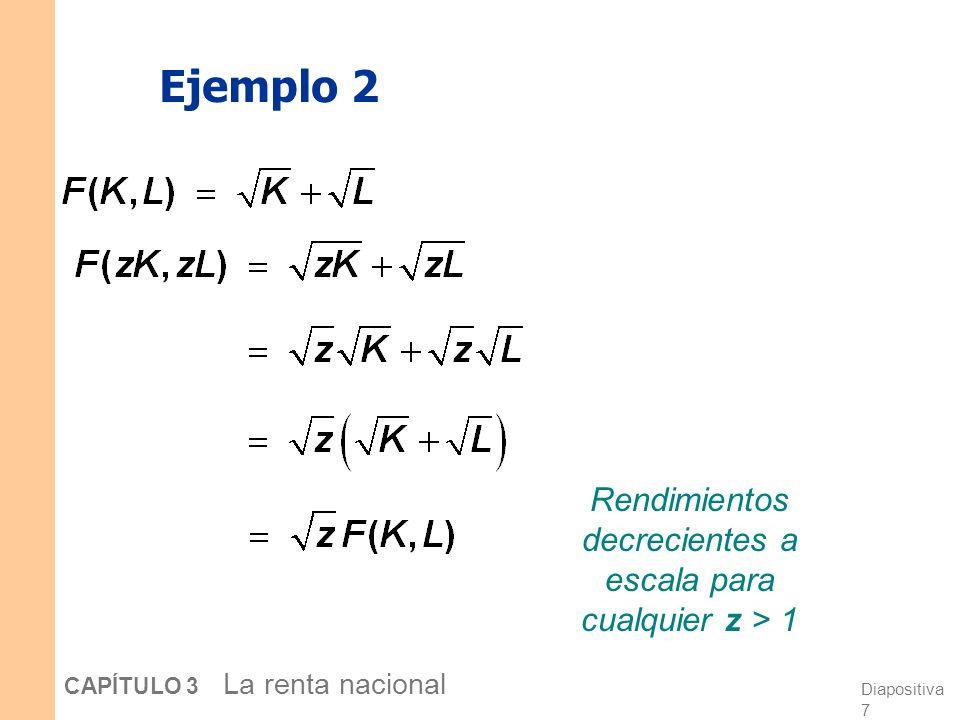 Rendimientos decrecientes a escala para cualquier z > 1