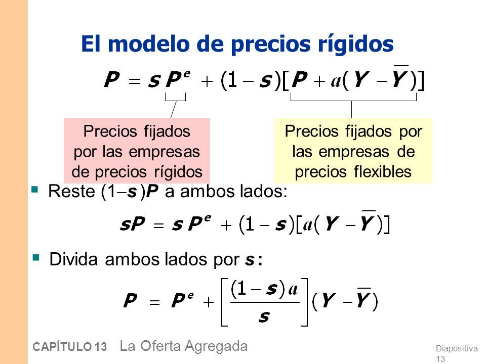El modelo de precios rígidos