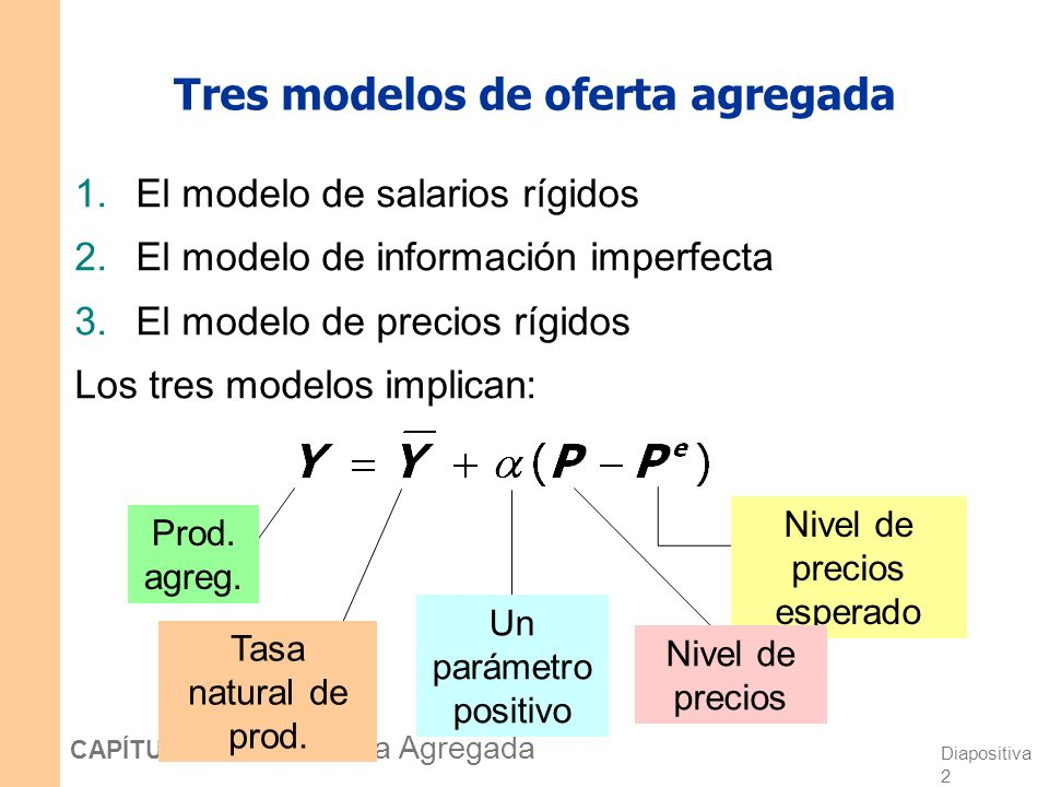 Tres modelos de oferta agregada