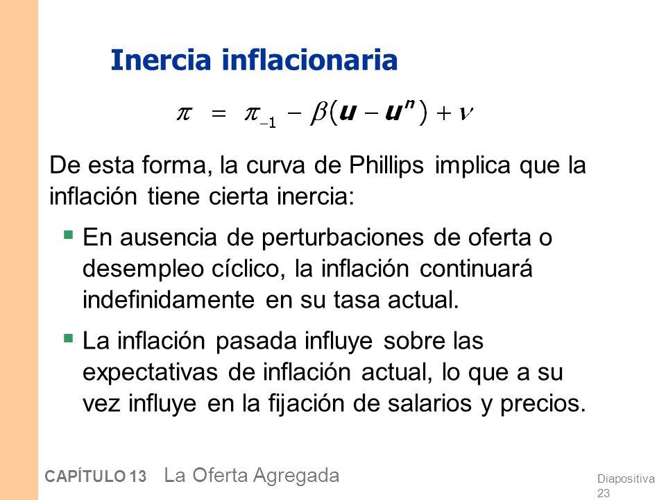Inercia inflacionaria