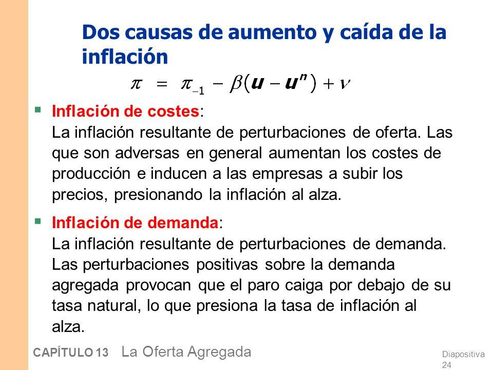 Dos causas de aumento y caída de la inflación