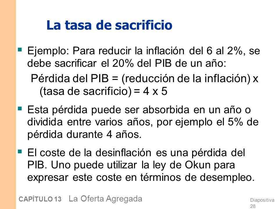 La tasa de sacrificio Ejemplo: Para reducir la inflación del 6 al 2%, se debe sacrificar el 20% del PIB de un año: