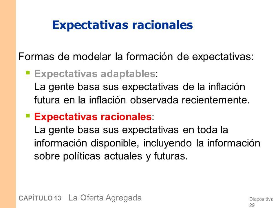 Expectativas racionales